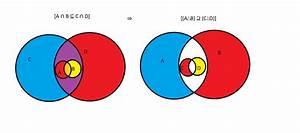 Set Theory Venn Diagram Help  Homework