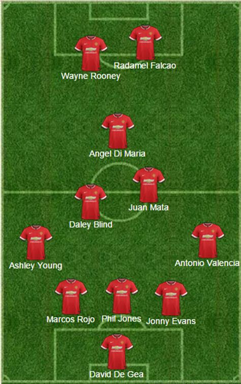 Manchester United Predicted XI V Newcastle United: Phil ...