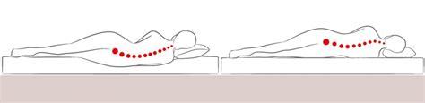 EIM Haltungskorrektur mit Methode Vor- und Nachher