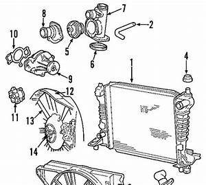 How Do I Change The Thermostat On 2000 Lincoln Ls 3 9l V8