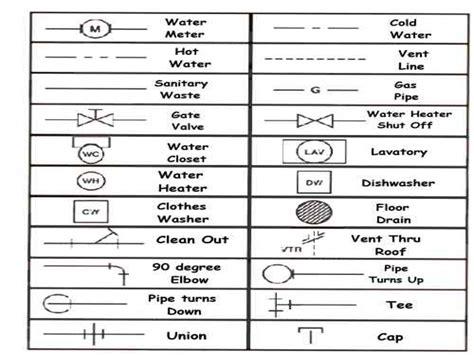 blueprint reading symbols plumbing blueprint symbols