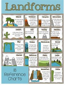 Geography  Landforms  Definitions  Oh My  - K-8 Curriculum Board