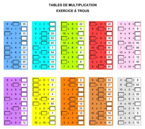 table de multiplication  imprimer grand format gc