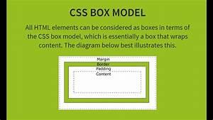 Css Box Model  Including Margin  Padding  Border