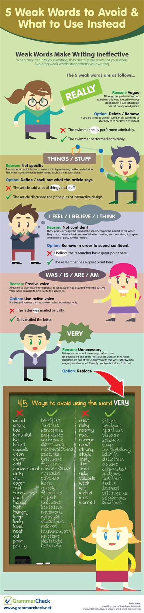 5 Weak Words To Avoid & What To Use Instead  Purland Training. Sample Resumes Templates. Resume French Spelling. Resume Sample Student No Experience. Sql Resume Example. Sap Abap Sample Resume. One Page Resume Format Download. Nice Resume Formats. Samples Of Rn Resumes