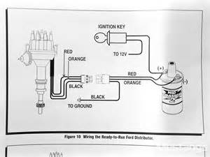 wiring diagram ford ignition wiring image wiring similiar ford ignition switch wiring diagram keywords on wiring diagram ford ignition