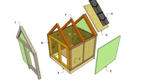 insulated dog house plans myoutdoorplans  woodworking plans  projects diy shed