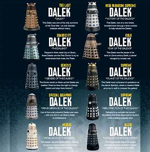 Dalek Parliament Part 1