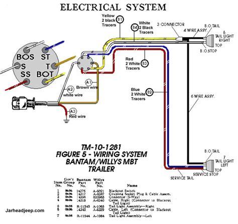 Chevy Silverado 5 Way Trailer Wiring Diagram by G503 Wwii Bantam Mbt Jeep Trailer Wiring Diagram