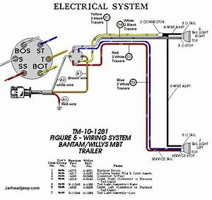 Jeep Trailer Plug Wiring Diagram : world war ii jeep trailer before retored to usmc wwii jeep ~ A.2002-acura-tl-radio.info Haus und Dekorationen