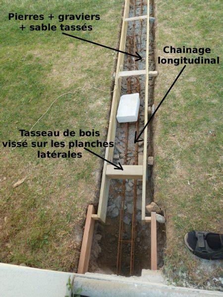 Les armatures de chaînage sont des ensembles de fer à béton en acier, conçus pour assurer une. 4. Chainage et coffrage - كل ما يخصك