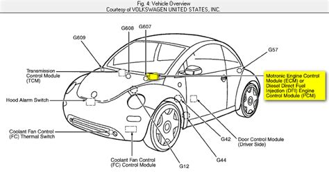 sometimes my 2001 vw beetle gls gas engine won t start after it rains or it runs rough my