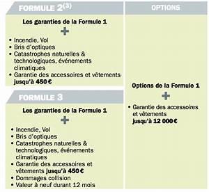 Devis Axa Auto : assurance auto au tiers axa ~ Medecine-chirurgie-esthetiques.com Avis de Voitures