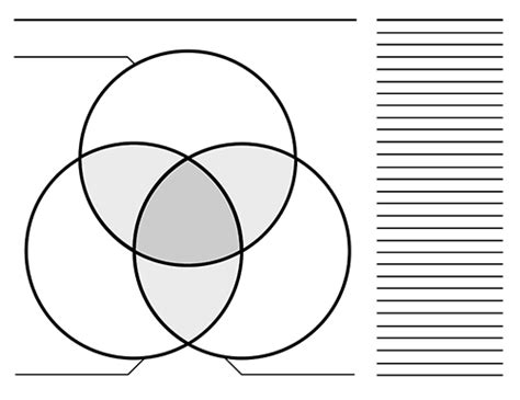 circle venn diagram templates blank printable graphic
