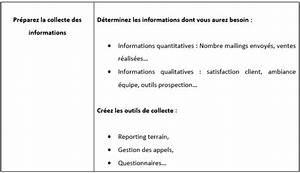 Bts Nrc Avis : cours cppc bts nrc le bilan du projet ~ Medecine-chirurgie-esthetiques.com Avis de Voitures