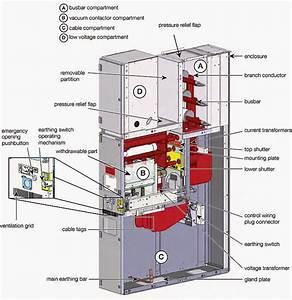 Example Of Primary Medium-voltage Switchgear