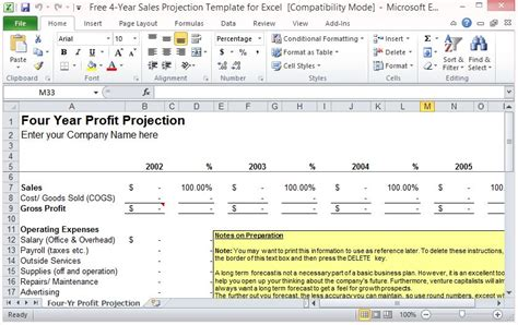 Annual Projection Template by Free 4 Year Sales Projection Template For Excel