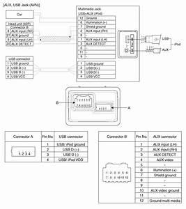 Hyundai Sonata  Multimedia Jack  Schematic Diagrams