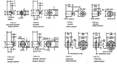 Lamp Bulbs And Sealed Units—sae J573d
