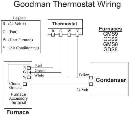Wiring Diagram Connections Goodman Heat Pump Thermostat