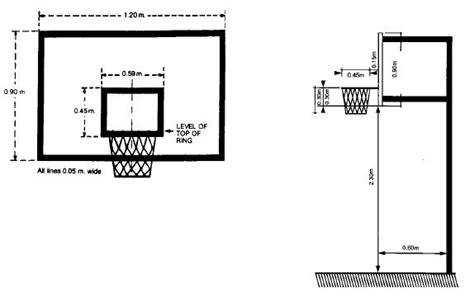 basketball hoop  steps  pictures