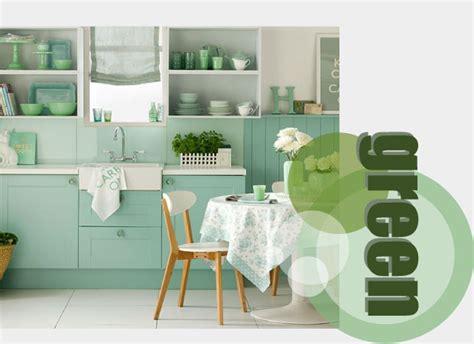 Green Kitchen Accessories  My Kitchen Accessories