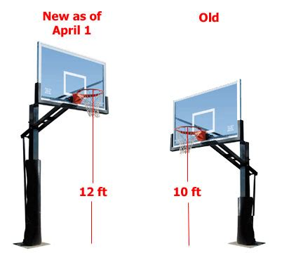 regulation basketball hoop size basketball hoops to move to 12 as of april 1