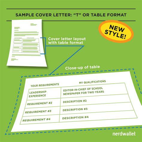 fdic internship cover letter application letter for new bank account dental vantage