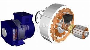 How Does An Alternator Work