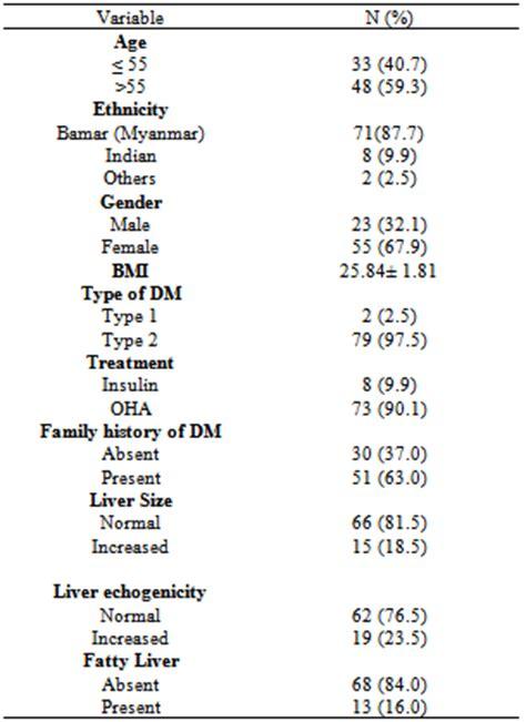 lft blood test normal range image gallery normal liver function