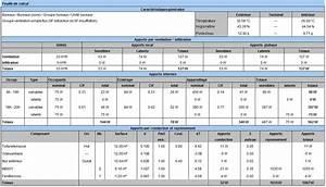 Calcul Puissance Clim : bilan thermique climatisation excel blog sur les voitures ~ Premium-room.com Idées de Décoration