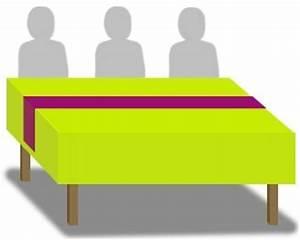 Table 6 Personnes Dimensions : longueur nappe table 8 personnes ~ Teatrodelosmanantiales.com Idées de Décoration