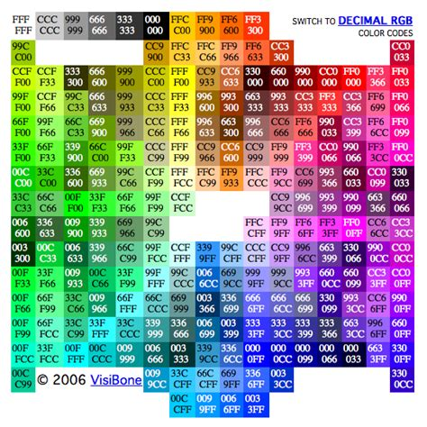 html code for font color different font colors this is how to your own