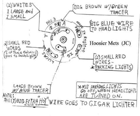 Ignition Switch Wiring Diagram Ford Tractor by Ford 3000 Tractor Ignition Switch Wiring Diagram Wiring