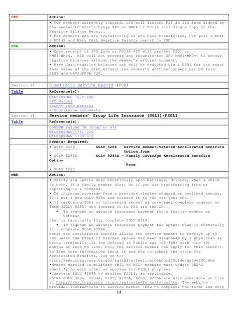 2012 navy region nw fcpo symposium cpc handbook