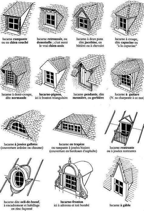 Different Types Of Dormers by 15 Best Eyebrow Dormer Images On Arquitetura