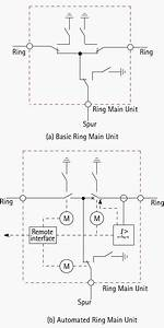 Ring Main Unit Rmu  Manufacturers And Suppliers In China