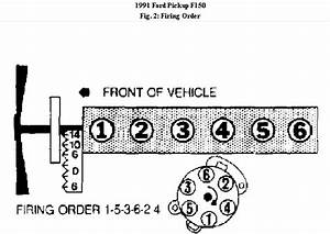 What Is The Firing Order For A 1991 F150 300ci Inline 6