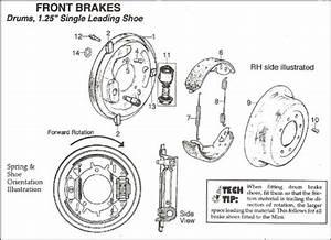 Brakes  Single Leading