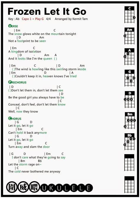It's also becoming one of the most popular ukulele songs, with lots of cover versions on youtube. Pin by helen on uke♪   Ukulele songs, Ukulele chords, Ukulele chords songs
