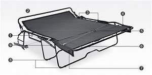 Sofa bed metal frame replacement sofa bed metal frame for Sleeper sofa bed frame replacement