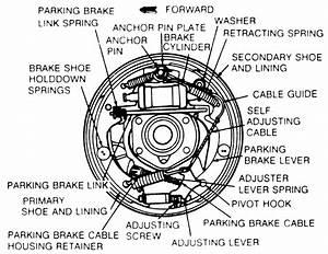 Ford Drum Brake Assembly Diagram