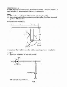 Fundamentals Of Machine Component Design 5th Edition