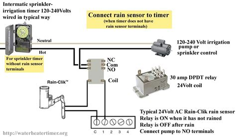 turbo timer wiring diagram wiring library