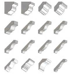 different types of kitchen faucets moulding dozier hardware