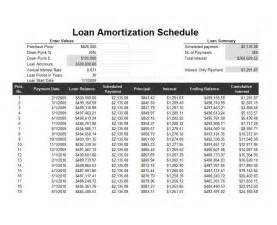 Mortgage Amortization Template Excel 28 Tables To Calculate Loan Amortization Schedule Excel Template Lab