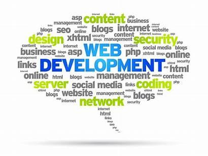 Development Web Website Site Developers Technology Mobile