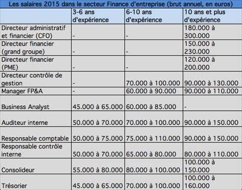 salaire gestionnaire de paie cabinet comptable combien gagne une gestionnaire de paie