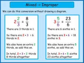 improper fraction calculator improper fraction to mixed number www imgkid the image kid has it