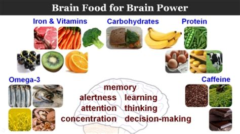 Brain food ? what exactly should we be eating?   Free Zap Nuggets